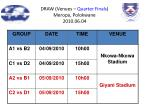 draw venues quarter finals meropa polokwane 2010 06 04
