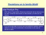 paralelismo en la familia 80x8681