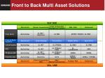 front to back multi asset solutions