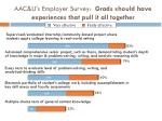 aac u s employer survey grads should have experiences that pull it all together