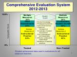 comprehensive evaluation system 2012 2013