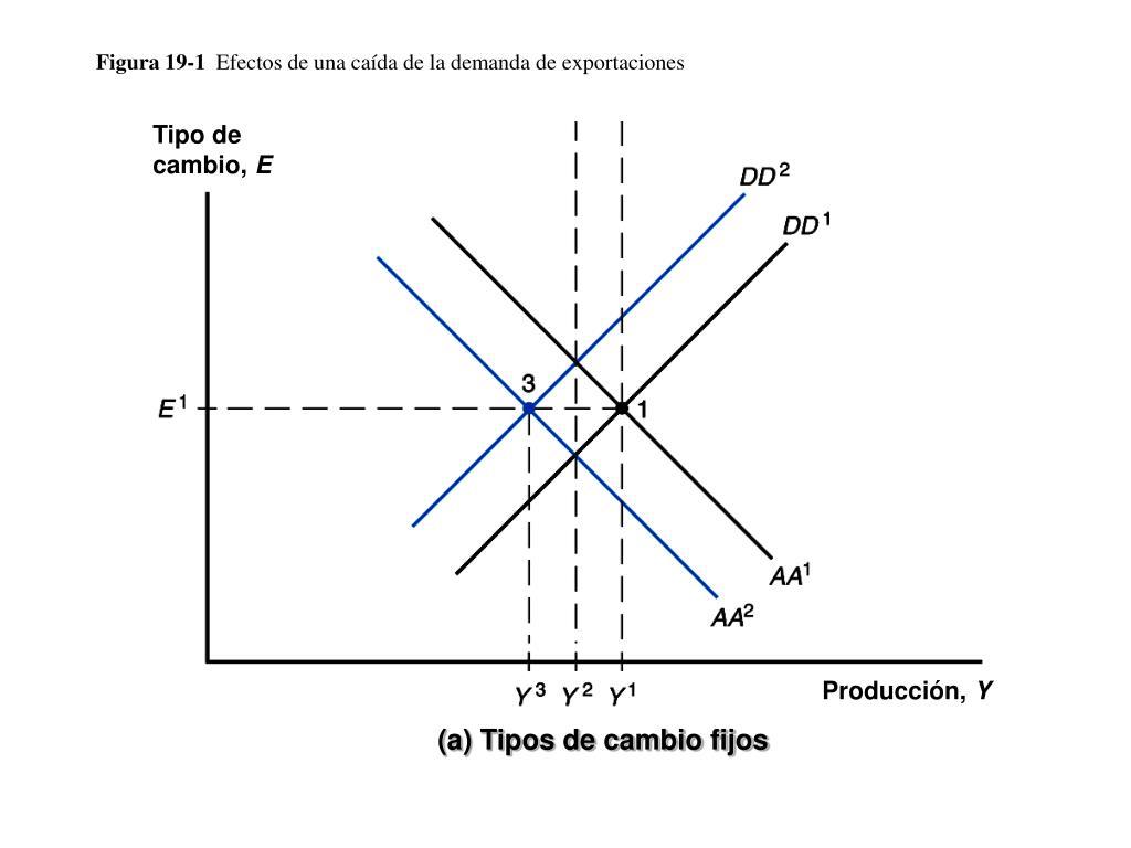 Figura 19-1