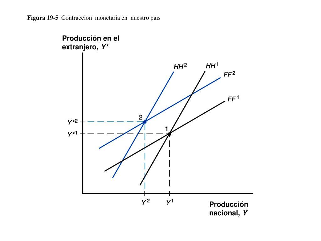 Figura 19-5