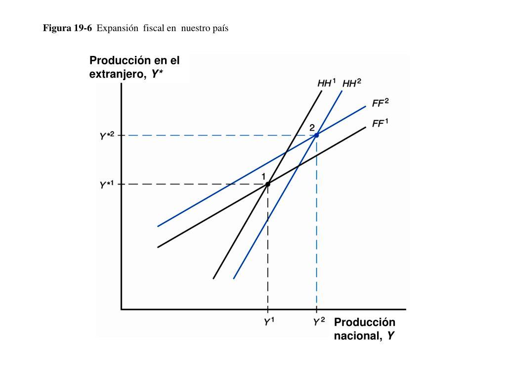 Figura 19-6