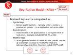 key action model kam
