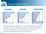 belgian market headlines