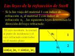 las leyes de la refracci n de snell