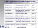 zahlensysteme mit verschiedenen basen