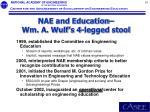 nae and education wm a wulf s 4 legged stool