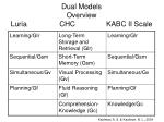 dual models overview luria chc kabc ii scale