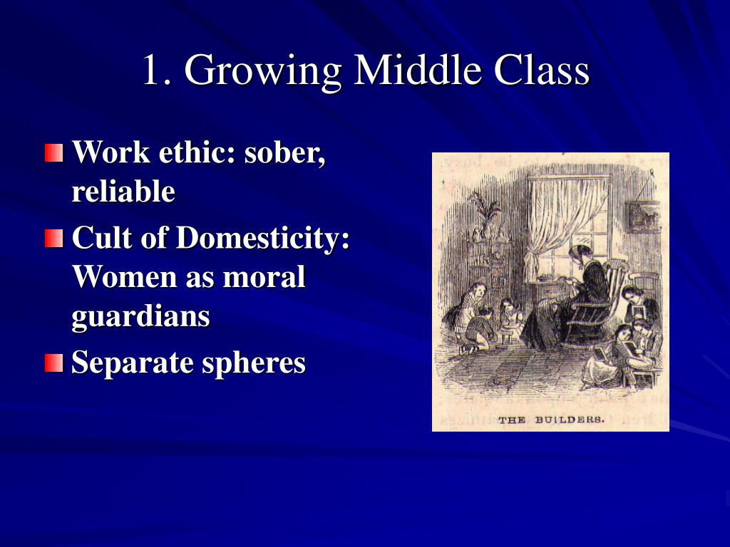 1. Growing Middle Class