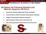 healthcare s evolution of six sigma