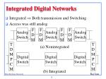 integrated digital networks