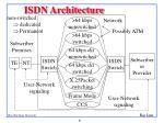 isdn architecture