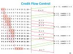 credit flow control