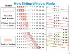 how sliding window works