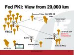 fed pki view from 20 000 km