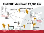 fed pki view from 20 000 km10