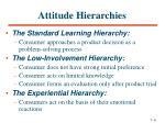 attitude hierarchies