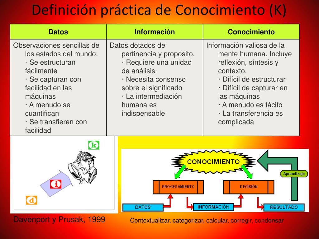 Definición práctica de Conocimiento (K)