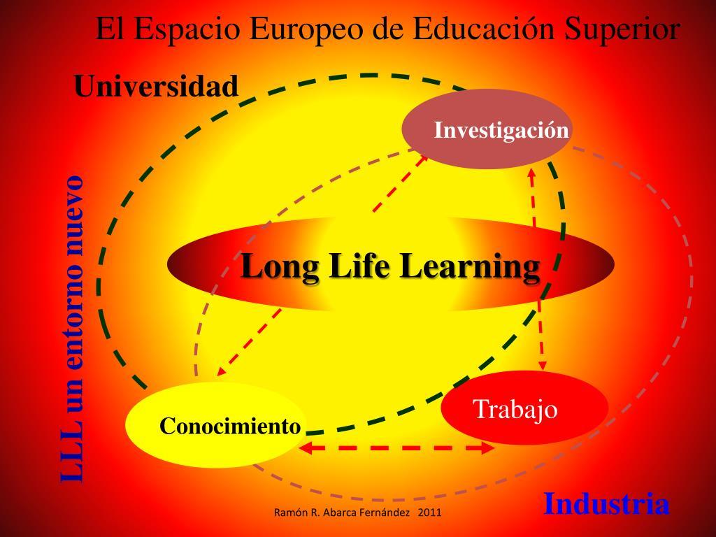 El Espacio Europeo de Educación Superior