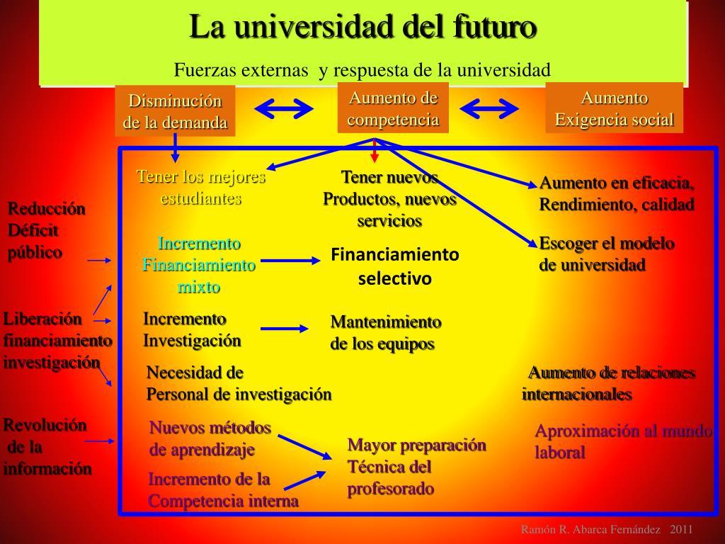 La universidad del futuro