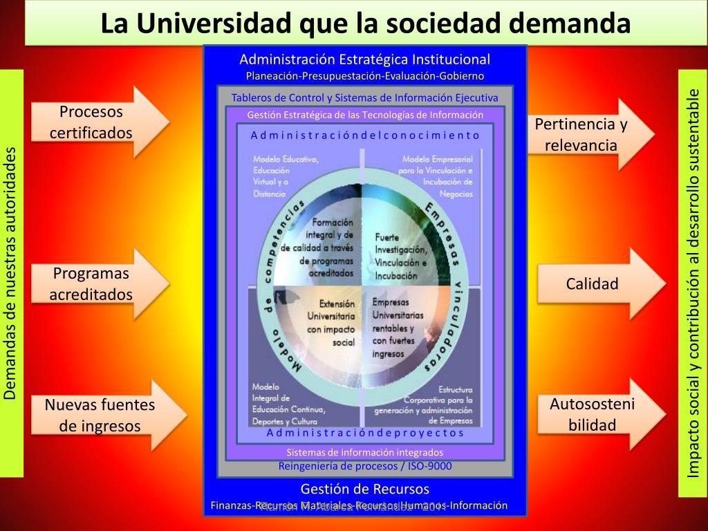 La Universidad que la sociedad demanda