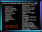 commonly available media vehicles 1966 vs 2006