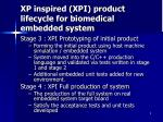 xp inspired xpi product lifecycle for biomedical embedded system8