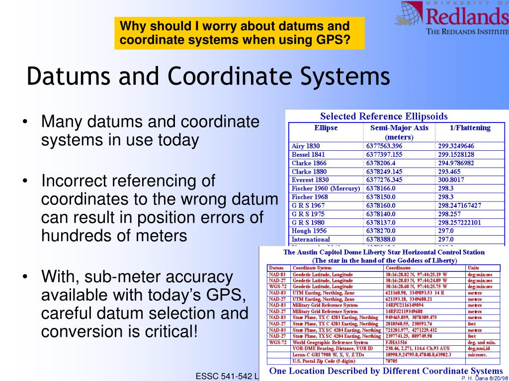 Why should I worry about datums and coordinate systems when using GPS?