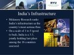india s infrastructure