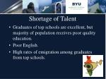 shortage of talent