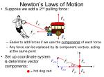 newton s laws of motion3