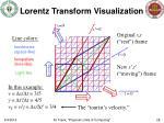 lorentz transform visualization