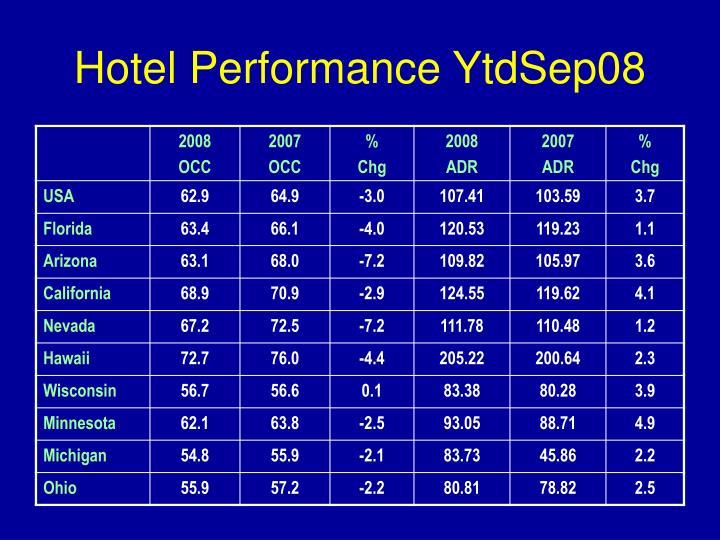 Hotel Performance YtdSep08