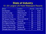 state of industry 10 20 largest us hotel waterpark resorts