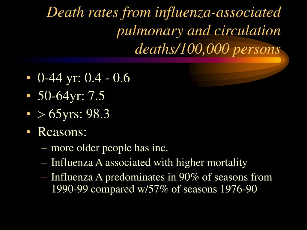 Death rates from influenza-associated pulmonary and circulation deaths/100,000 persons
