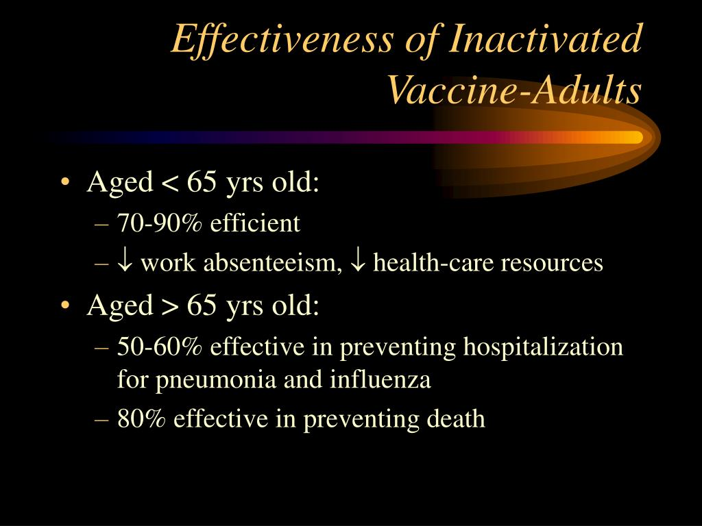 Effectiveness of Inactivated Vaccine-Adults