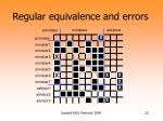 regular equivalence and errors
