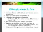 ien applications to date