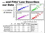 and fitts law describes our data
