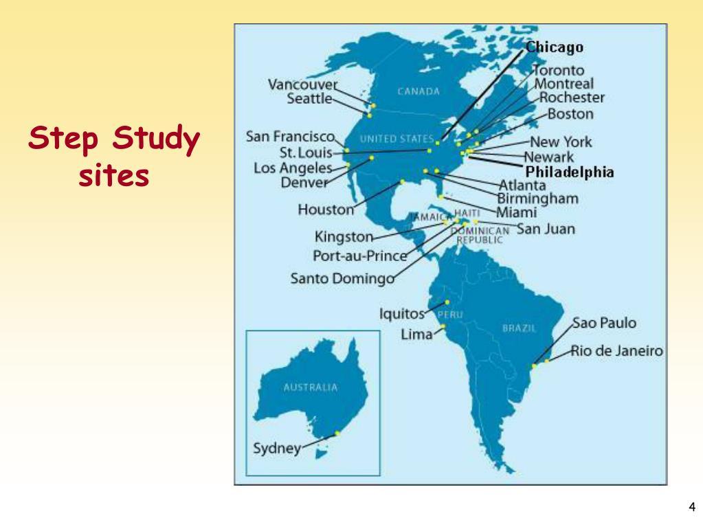 Step Study sites