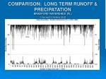 comparison long term runoff precipatation bradford watershed fl g sun and s g mcnulty 2002