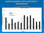 water budget for carteret 7 watershed g sun and s g mcnulty 2002