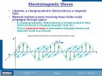 electromagnetic waves83