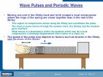 wave pulses and periodic waves21