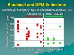 biodiesel and dpm emissions53