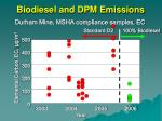 biodiesel and dpm emissions54