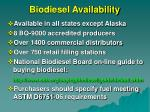 biodiesel availability
