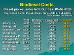 biodiesel costs63